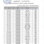 نتائج الاختبار الكتابي لمباراة توظيف أساتذة بموجب عقود بمديرية سيدي افني