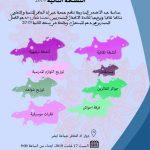 سيدي إفني ... جمعية محلية تـُنظم حفلاً ثقافياً وترفيهيا لفائدة الأطفال المتمدرسين